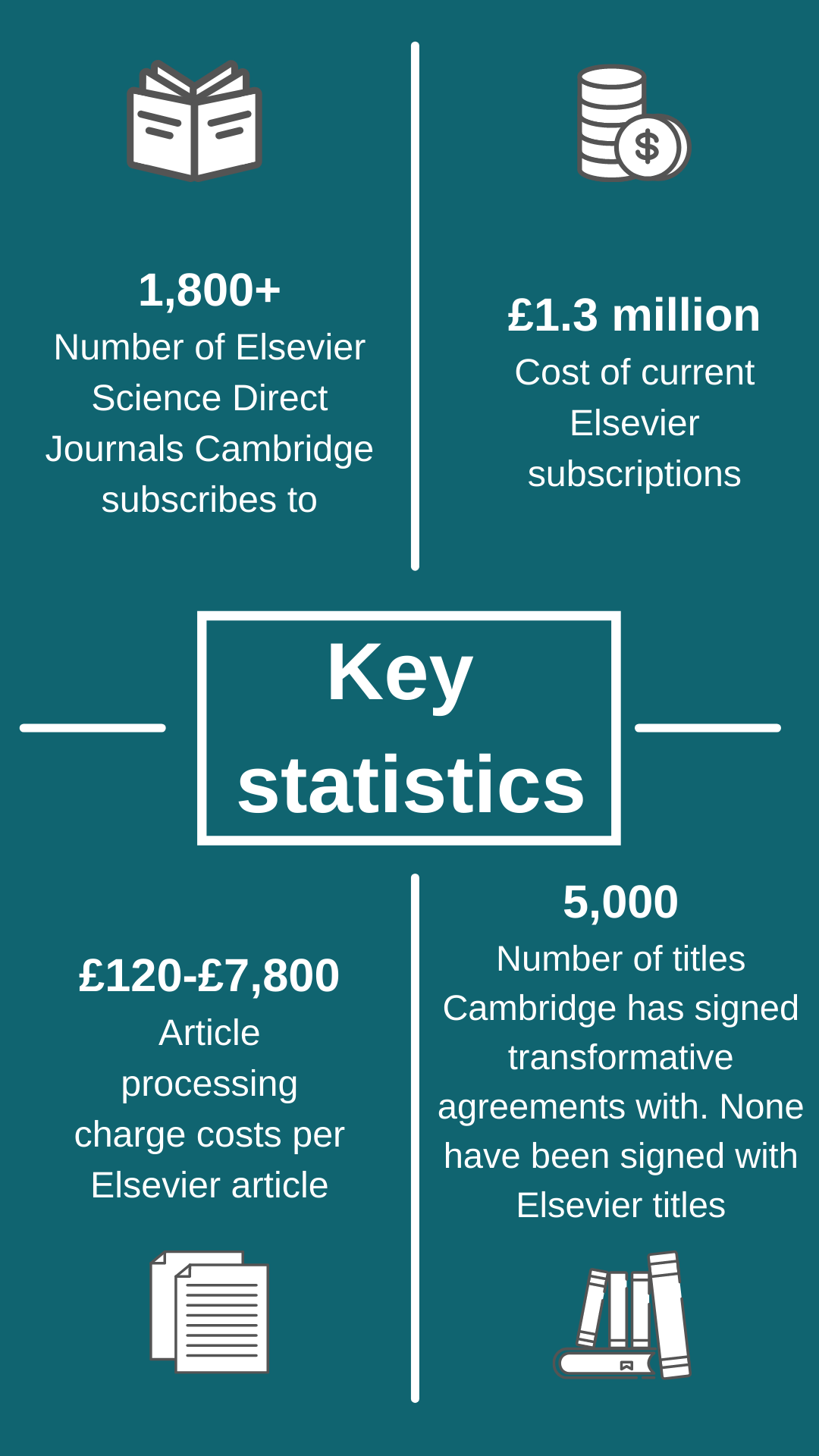 Infographic reiterating key statistics given in text on the main page